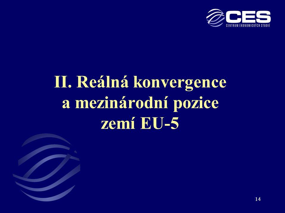II. Reálná konvergence a mezinárodní pozice zemí EU-5