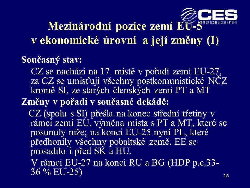 Mezinárodní pozice zemí EU-5 v ekonomické úrovni a její změny (I)