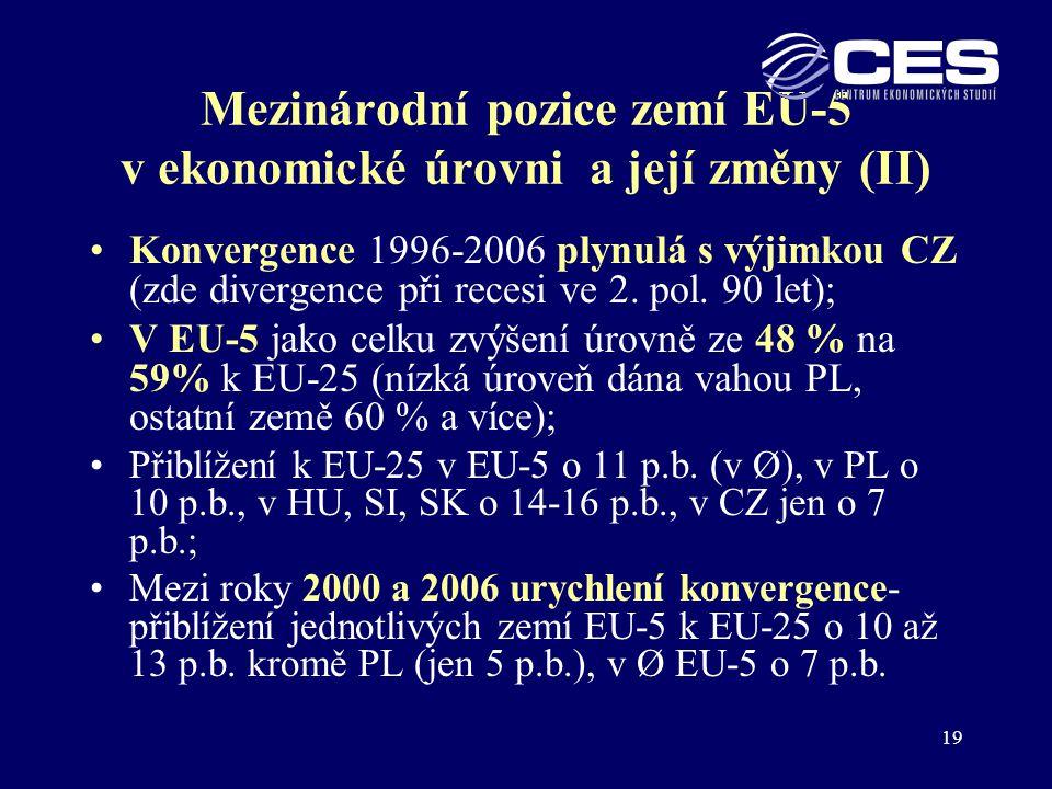 Mezinárodní pozice zemí EU-5 v ekonomické úrovni a její změny (II)