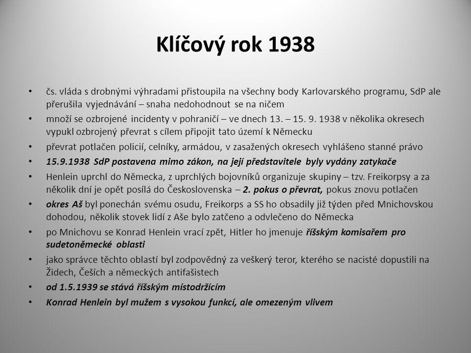 Klíčový rok 1938