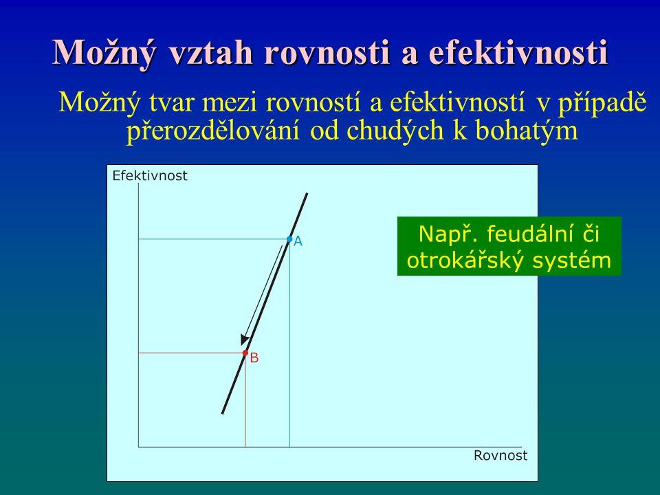 Možný vztah rovnosti a efektivnosti