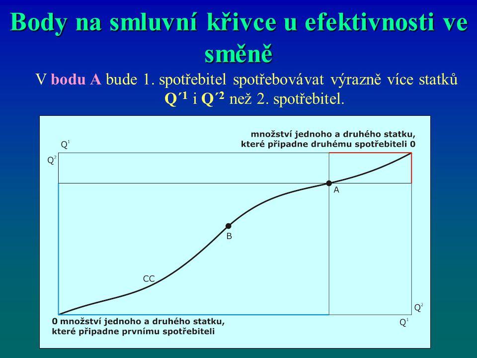 Body na smluvní křivce u efektivnosti ve směně