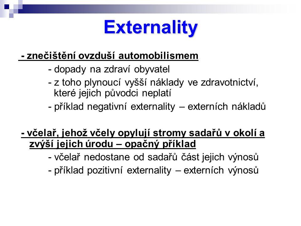 Externality - znečištění ovzduší automobilismem