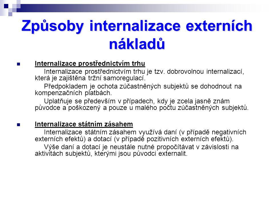 Způsoby internalizace externích nákladů