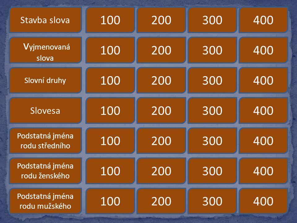 Stavba slova 100. 200. 300. 400. vyjmenovaná. slova. 100. 200. 300. 400. Slovní druhy. 100.