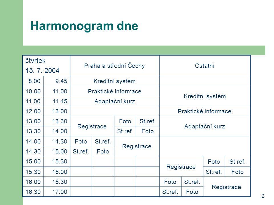 Harmonogram dne čtvrtek 15. 7. 2004 Praha a střední Čechy Ostatní 8.00