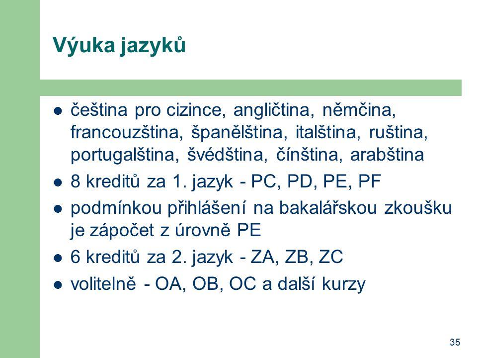 Výuka jazyků čeština pro cizince, angličtina, němčina, francouzština, španělština, italština, ruština, portugalština, švédština, čínština, arabština.