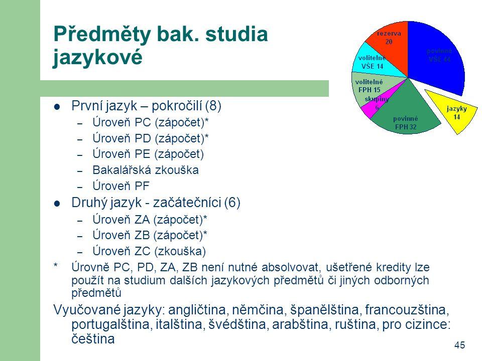 Předměty bak. studia jazykové