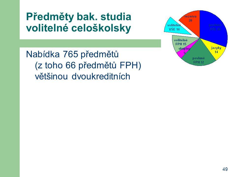 Předměty bak. studia volitelné celoškolsky