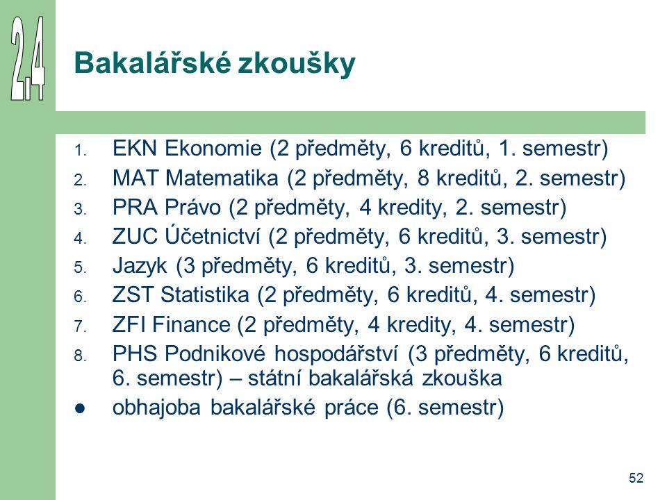 2.4 Bakalářské zkoušky. EKN Ekonomie (2 předměty, 6 kreditů, 1. semestr) MAT Matematika (2 předměty, 8 kreditů, 2. semestr)
