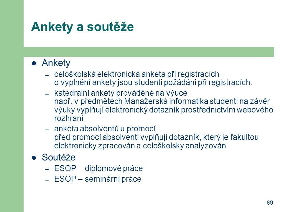 Ankety a soutěže Ankety Soutěže