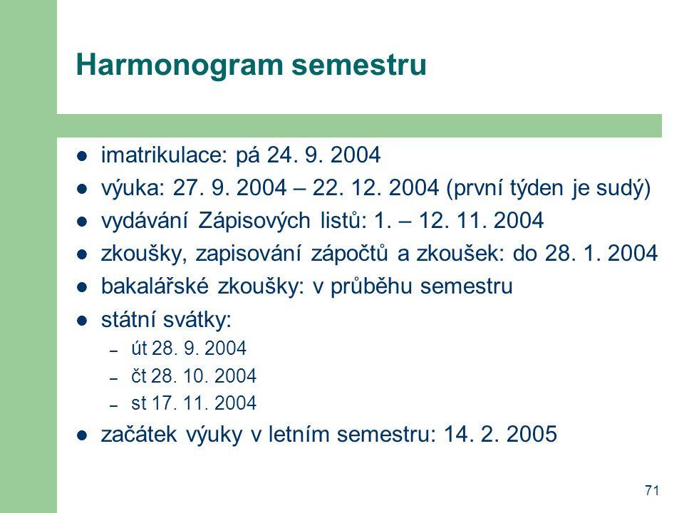 Harmonogram semestru imatrikulace: pá 24. 9. 2004