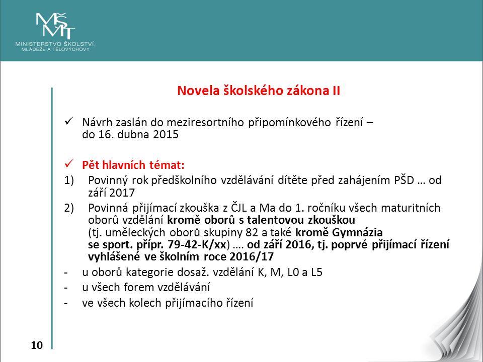 Novela školského zákona II