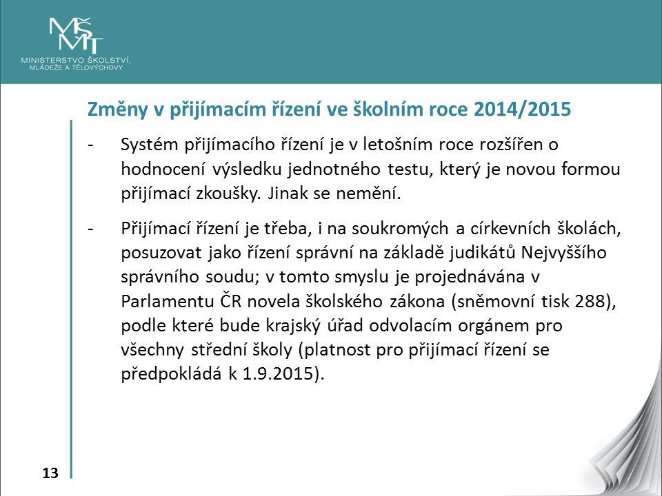 Změny v přijímacím řízení ve školním roce 2014/2015