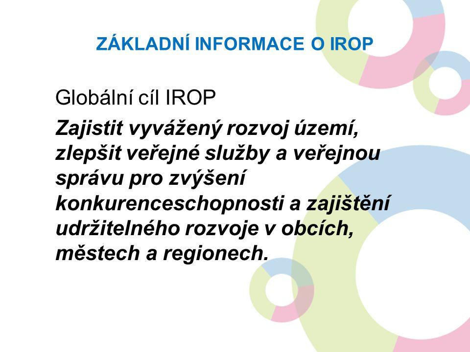 Základní informace o IROP