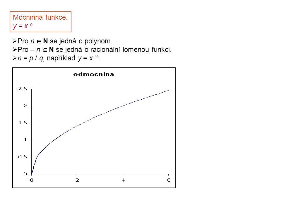 Mocninná funkce. y = x n. Pro n  N se jedná o polynom. Pro – n  N se jedná o racionální lomenou funkci.
