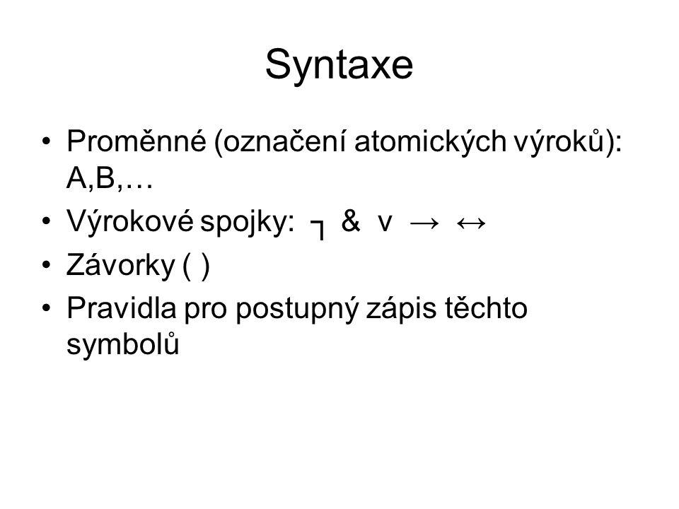 Syntaxe Proměnné (označení atomických výroků): A,B,…