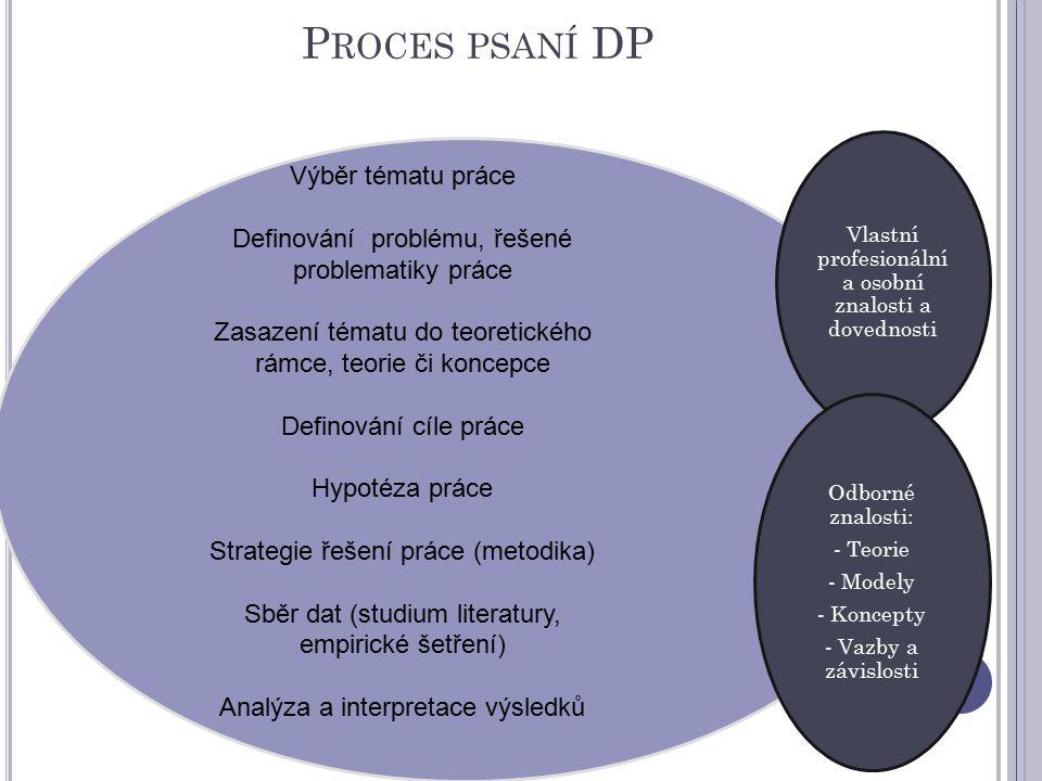 Proces psaní DP Výběr tématu práce