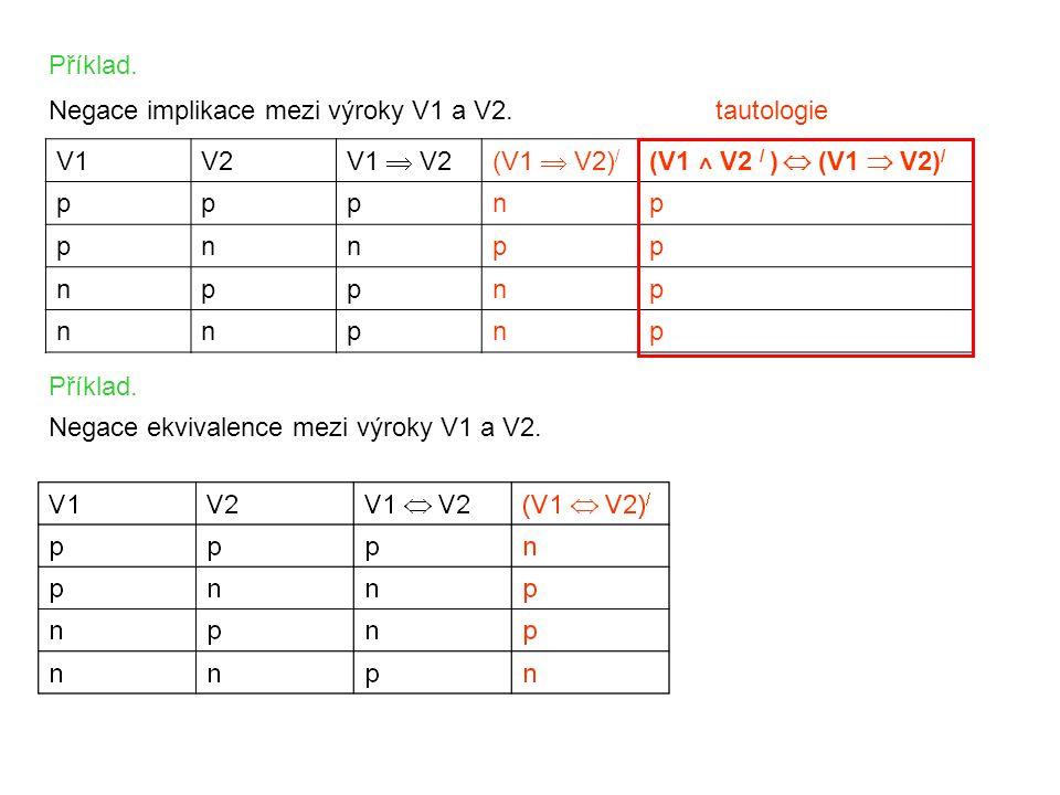 Příklad. Negace implikace mezi výroky V1 a V2. tautologie. V1. V2. V1  V2. (V1  V2)/ (V1 ˄ V2 / )  (V1  V2)/