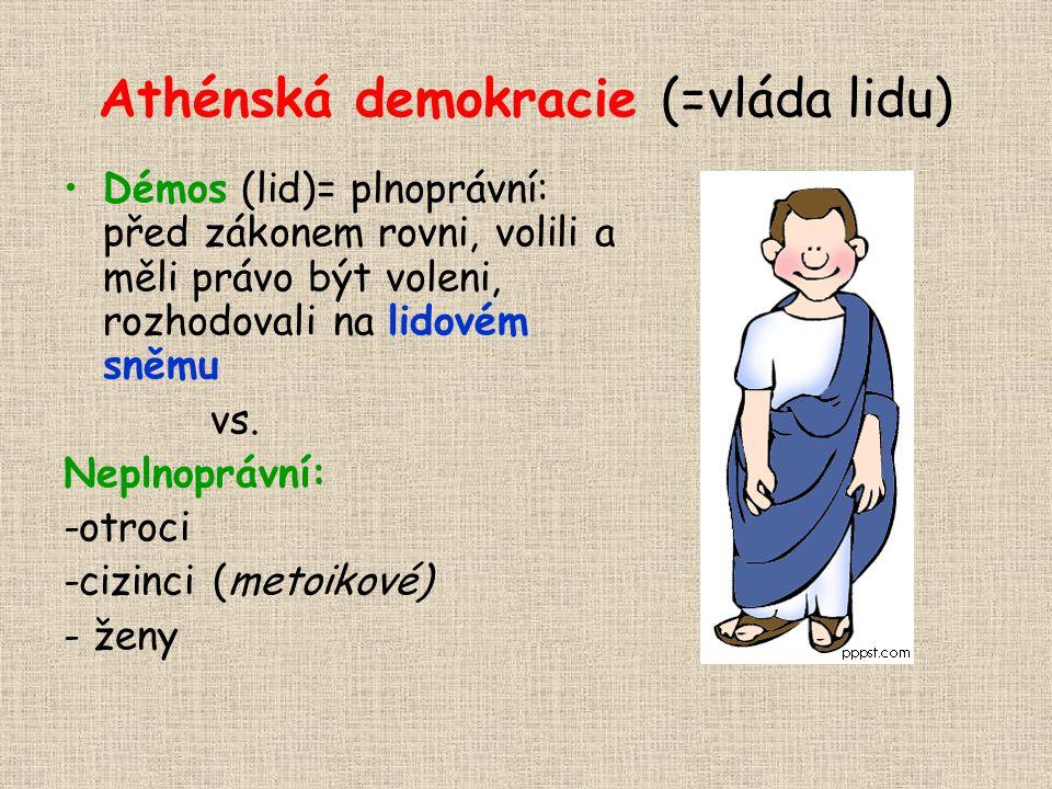 Athénská demokracie (=vláda lidu)