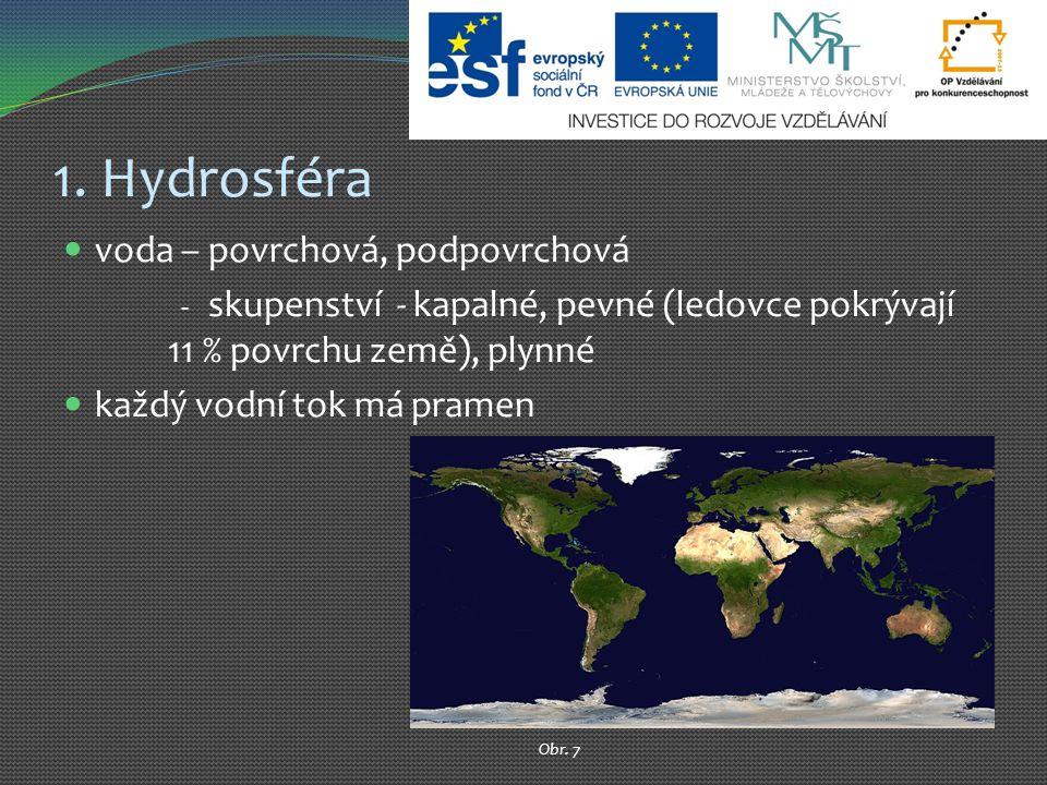 1. Hydrosféra voda – povrchová, podpovrchová každý vodní tok má pramen