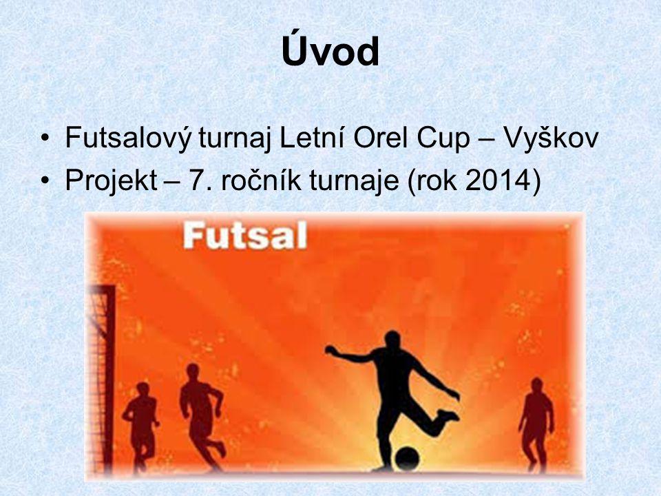 Úvod Futsalový turnaj Letní Orel Cup – Vyškov