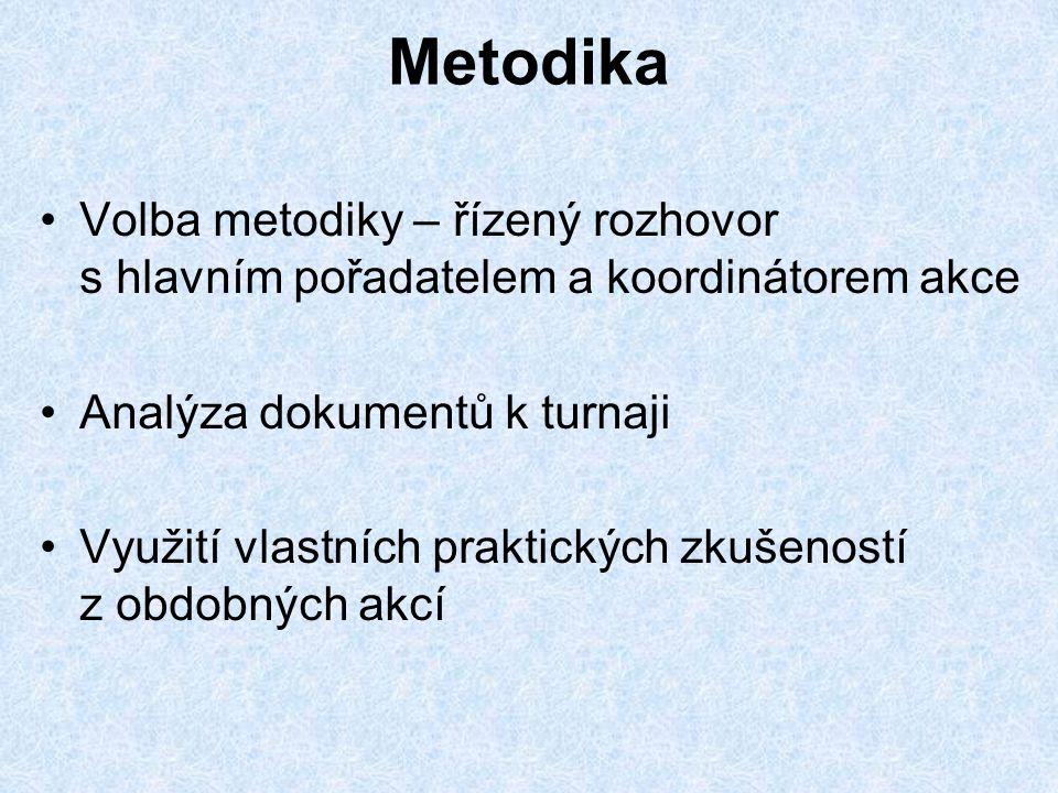 Metodika Volba metodiky – řízený rozhovor s hlavním pořadatelem a koordinátorem akce. Analýza dokumentů k turnaji.
