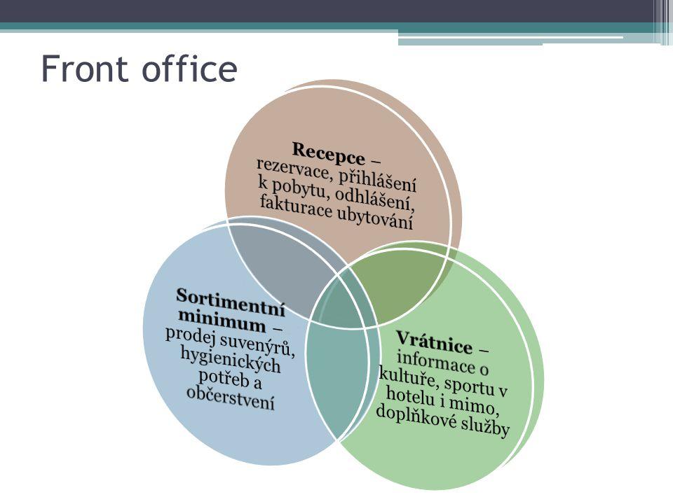 Front office Recepce – rezervace, přihlášení k pobytu, odhlášení, fakturace ubytování.