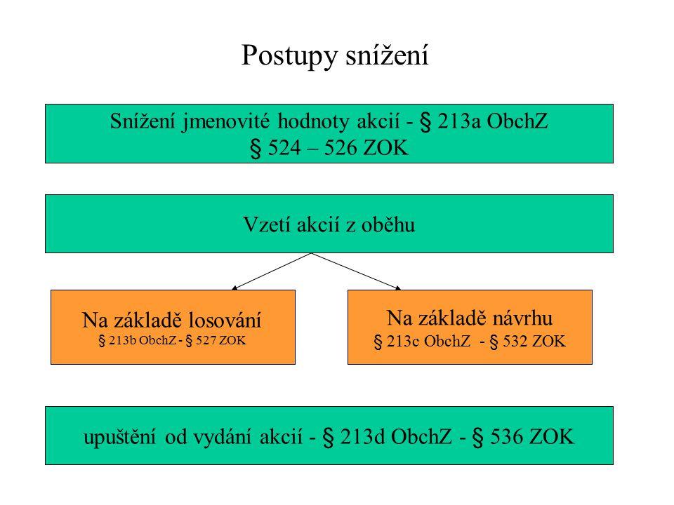 Postupy snížení Snížení jmenovité hodnoty akcií - § 213a ObchZ