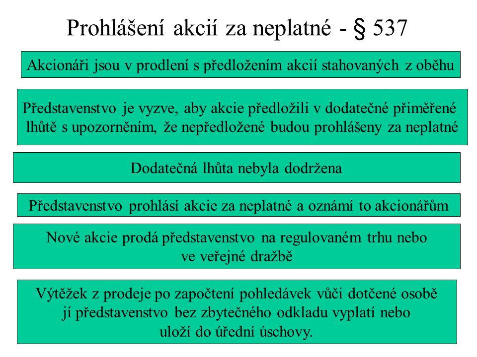 Prohlášení akcií za neplatné - § 537
