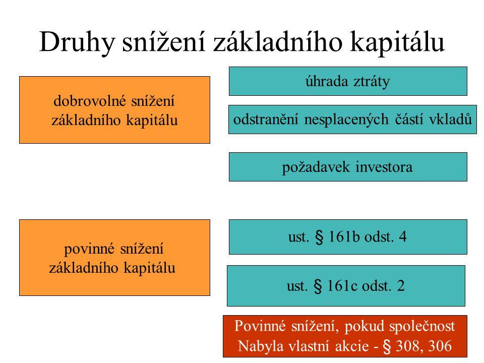 Druhy snížení základního kapitálu