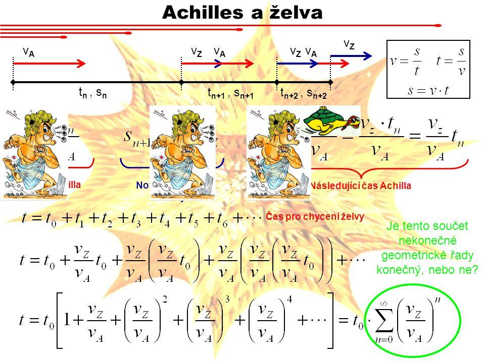 Následující čas Achilla