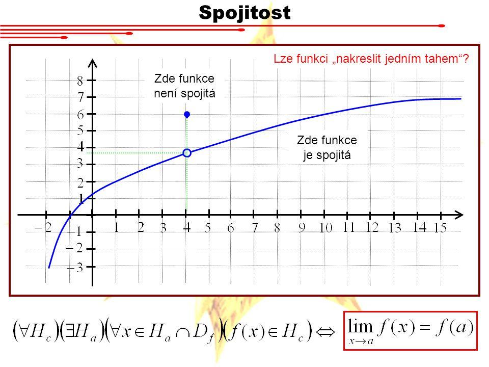 """Spojitost Lze funkci """"nakreslit jedním tahem Zde funkce není spojitá"""