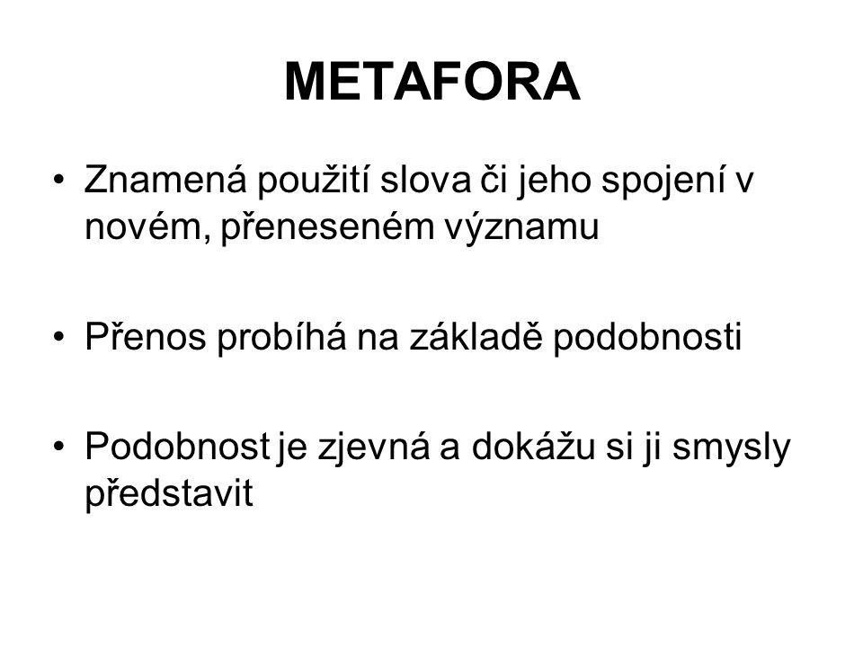 METAFORA Znamená použití slova či jeho spojení v novém, přeneseném významu. Přenos probíhá na základě podobnosti.