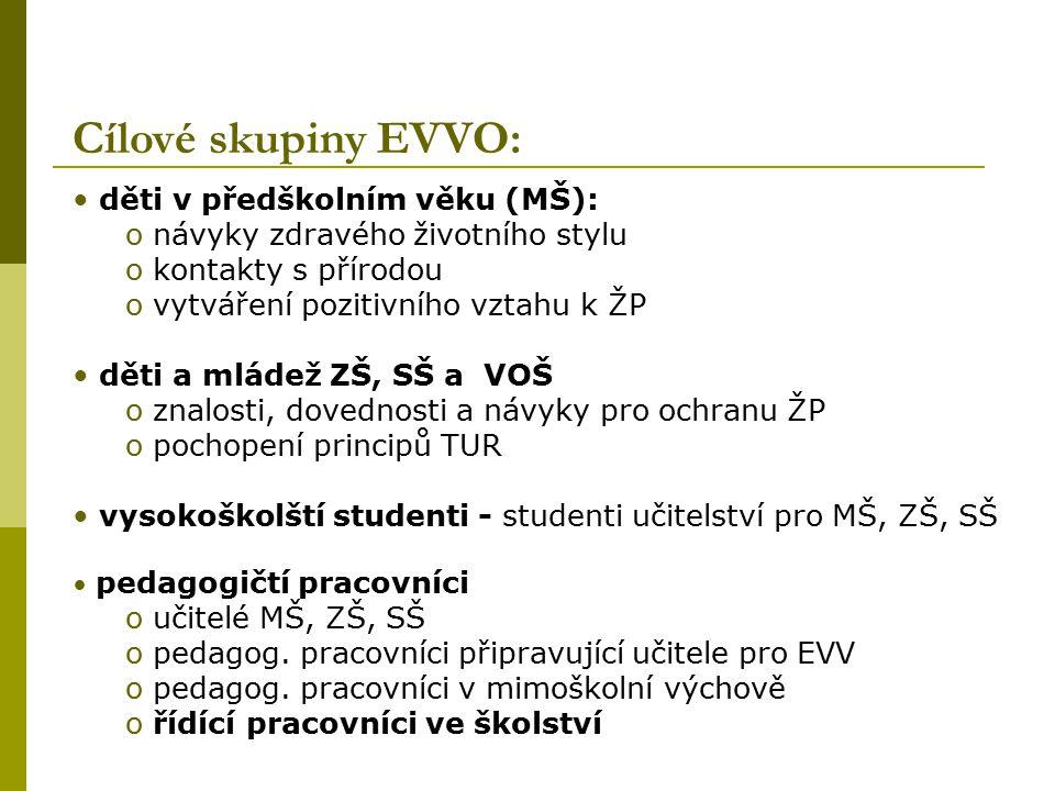 Cílové skupiny EVVO: děti v předškolním věku (MŠ):