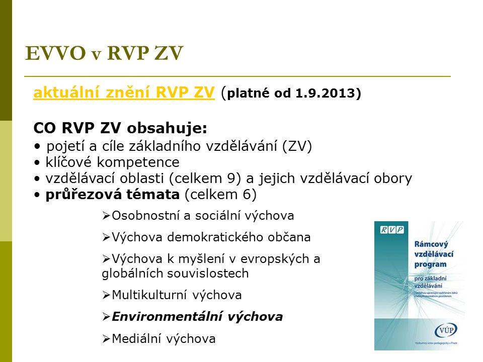 EVVO v RVP ZV aktuální znění RVP ZV (platné od 1.9.2013)