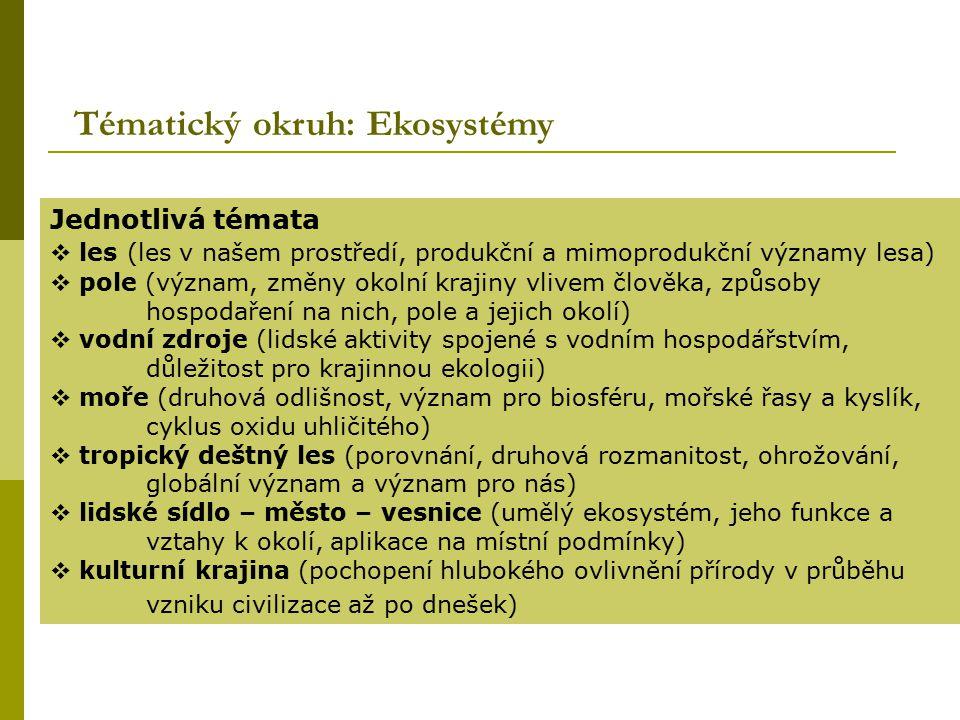 Tématický okruh: Ekosystémy