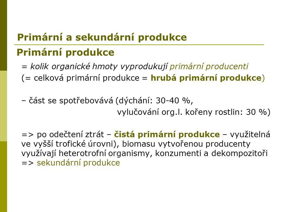 Primární a sekundární produkce