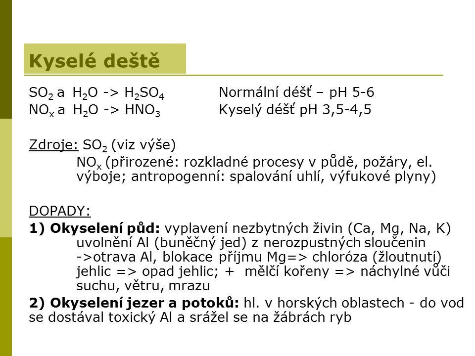 Kyselé deště SO2 a H2O -> H2SO4 Normální déšť – pH 5-6