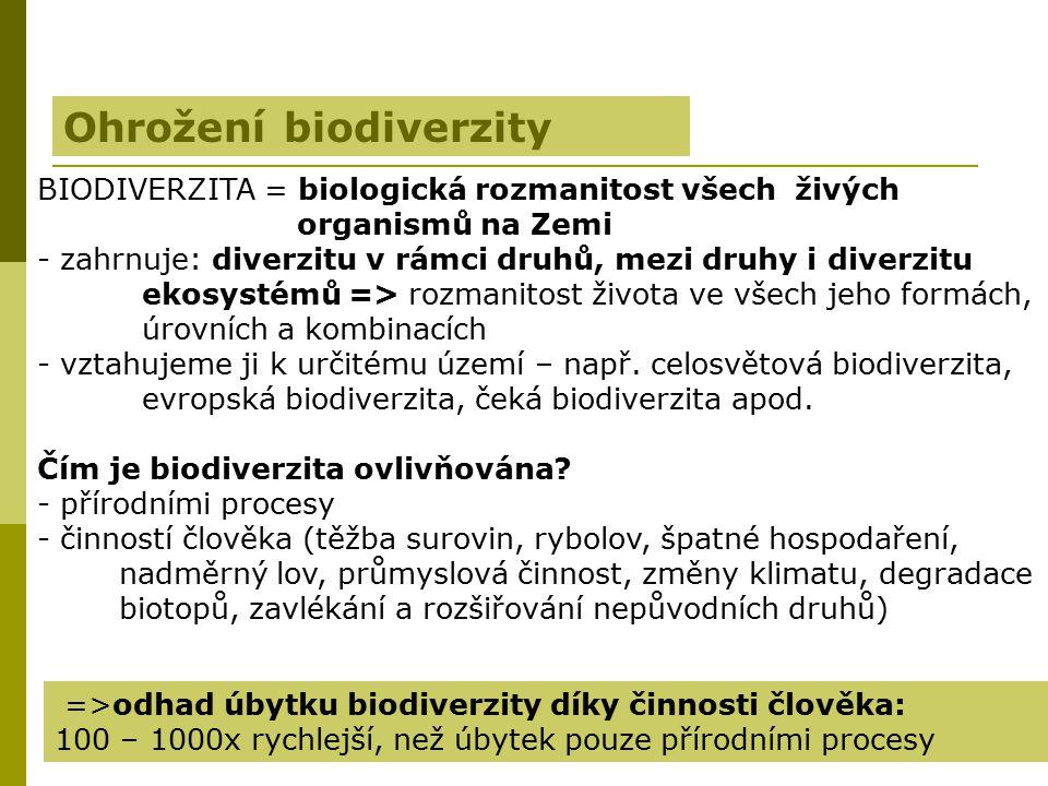 Ohrožení biodiverzity