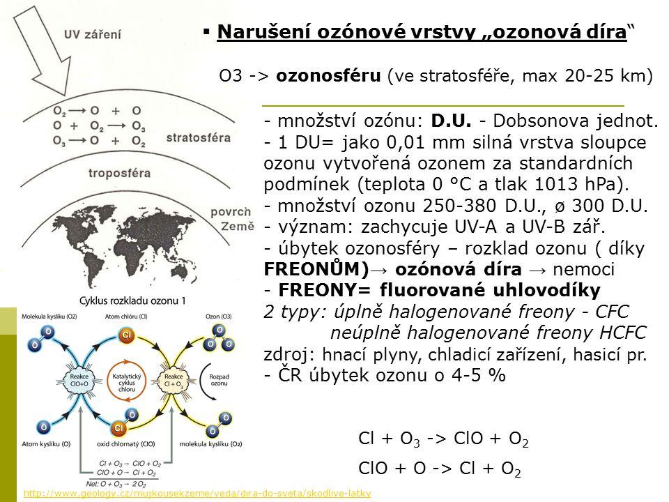 """Narušení ozónové vrstvy """"ozonová díra"""