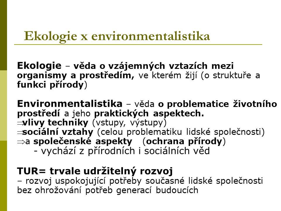Ekologie x environmentalistika