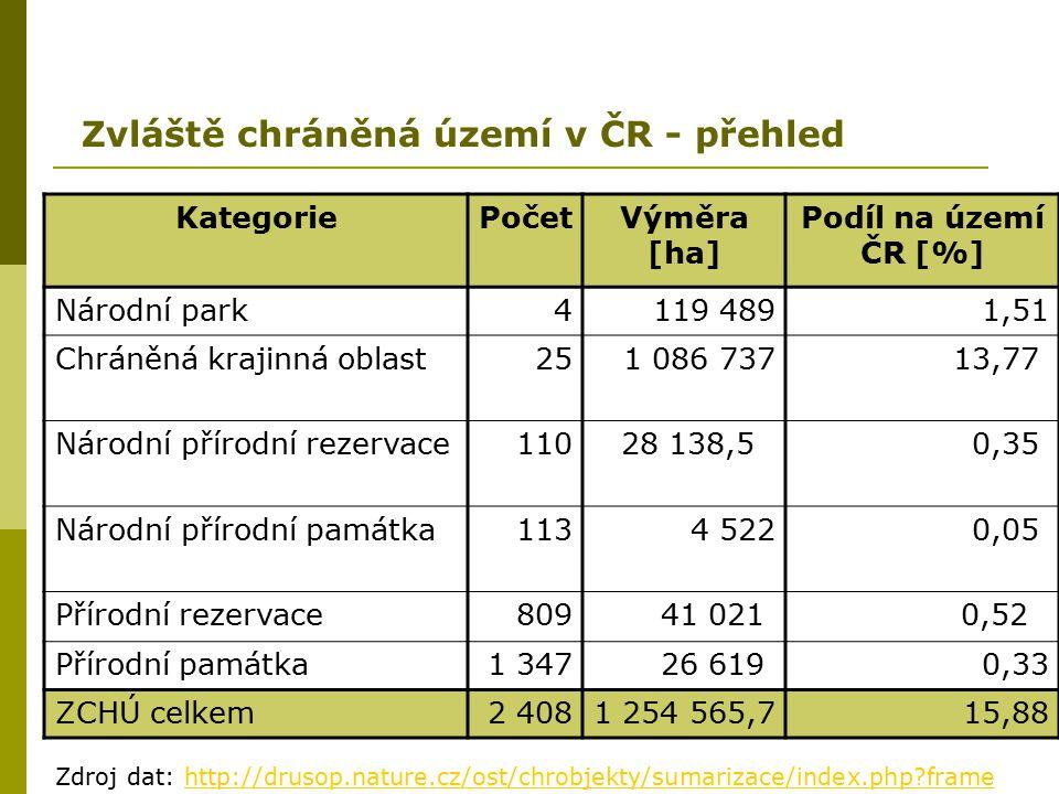 Zvláště chráněná území v ČR - přehled