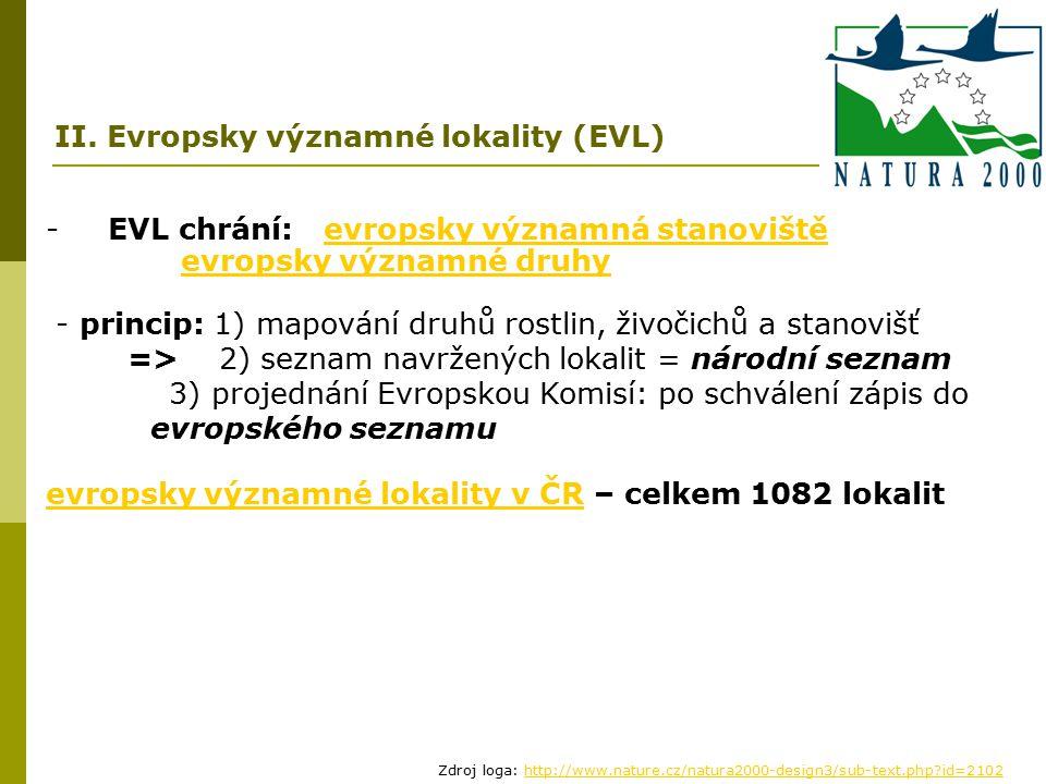 II. Evropsky významné lokality (EVL)