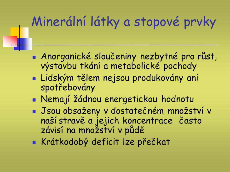 Minerální látky a stopové prvky