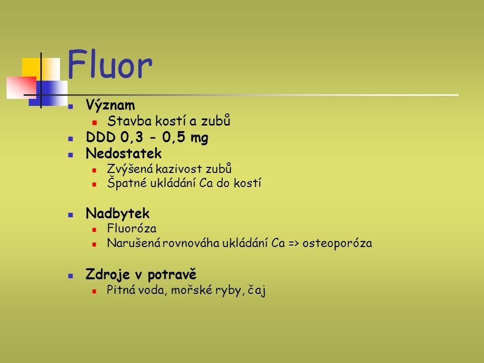 Fluor Význam Stavba kostí a zubů DDD 0,3 - 0,5 mg Nedostatek Nadbytek