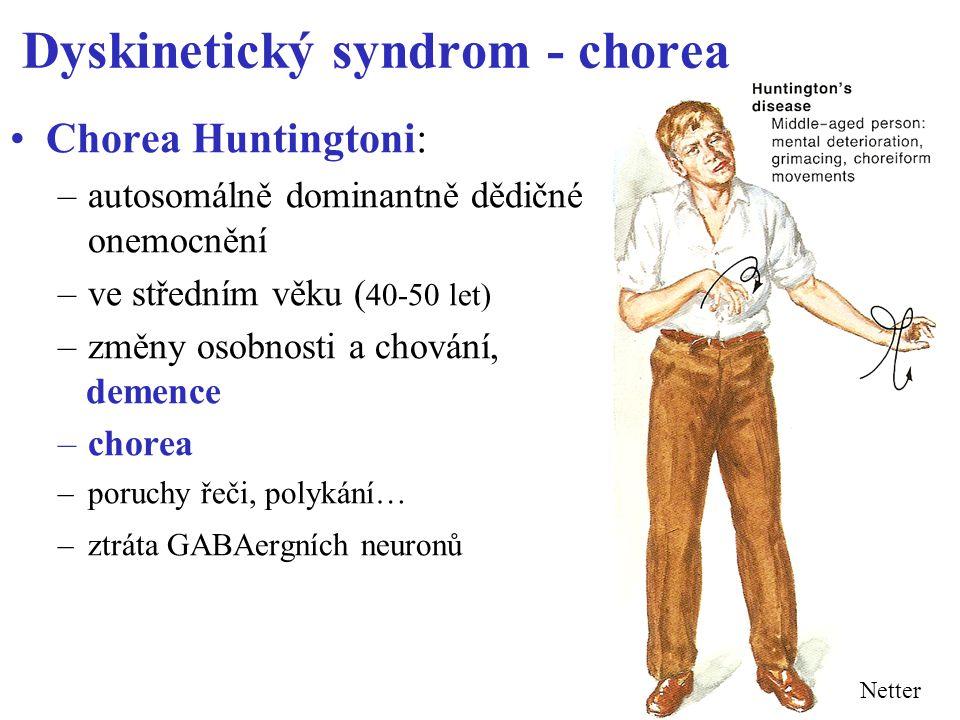 Dyskinetický syndrom - chorea