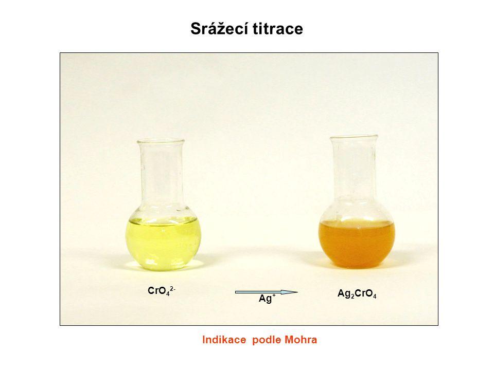 Srážecí titrace CrO42- Ag2CrO4 Ag+ Indikace podle Mohra