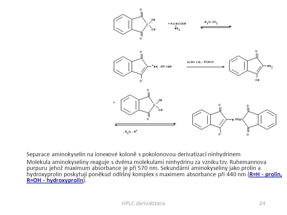 Ninhydrin Separace aminokyselin na ionexové koloně s pokolonovou derivatizací ninhydrinem.