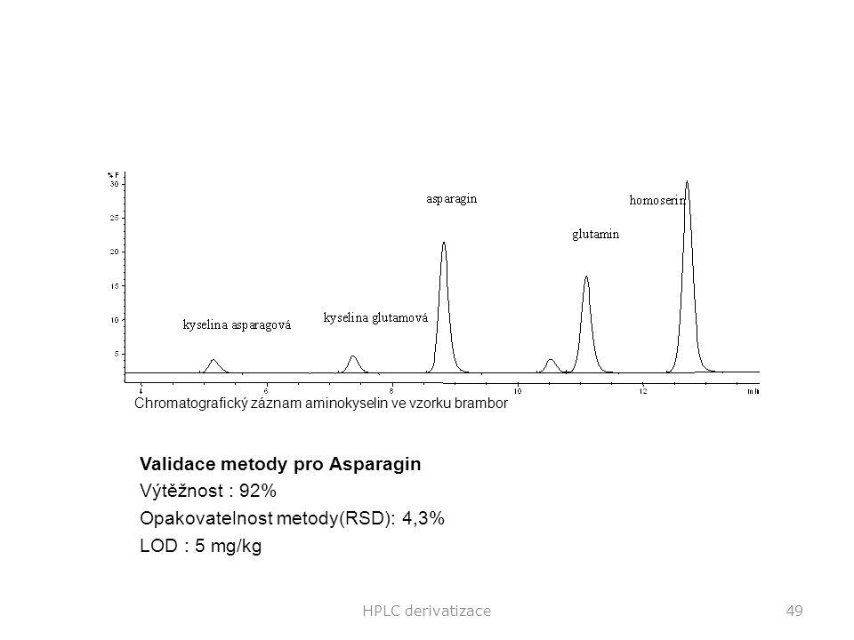 Validace metody pro Asparagin Výtěžnost : 92%